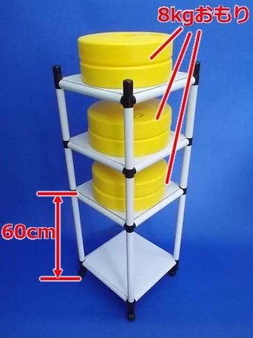 スタンダードオーダーキット(OSS3-HCA)キャスター付き 荷重テスト