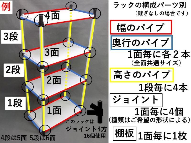 ODR説明図