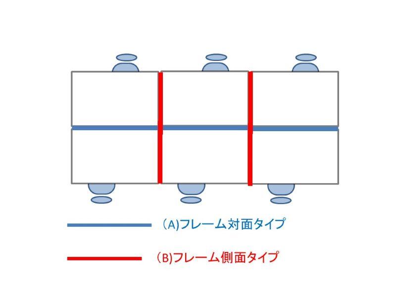 オフィスガード オーダー 対面 側面 タイプ 配置 図面 1 86