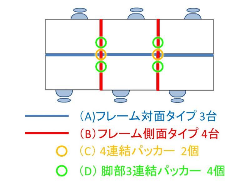 フレーム パッカー 配置図C 86